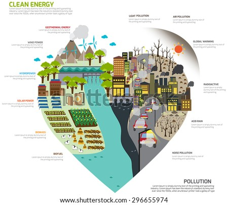 The world of separate green clean energy and pollution info graphic template design map in heart - stock vector