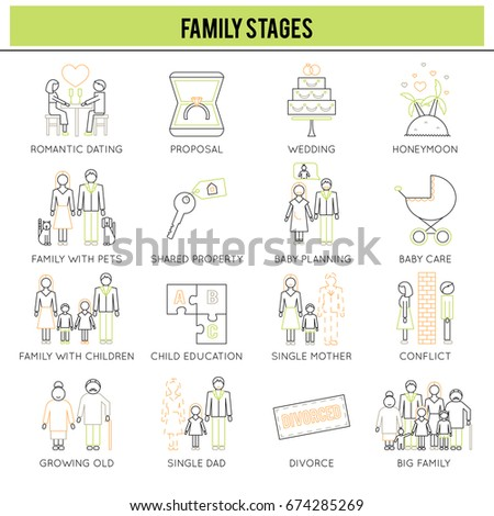 stages-of-dating-honeymoon