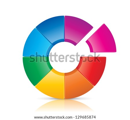 This image is a vector file representing a Colorful Wheel concept. / Colorful Wheel - stock vector