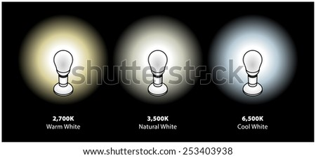Three common colour temperatures of compact fluorescent CFL or LED bulbs. In warm, natural and cool whites. - stock vector
