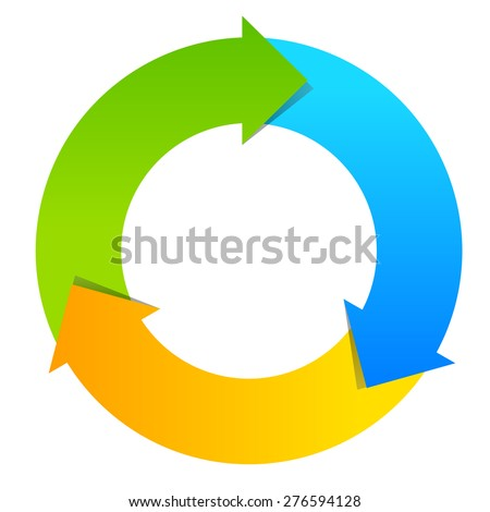 Three part cycle diagram - stock vector