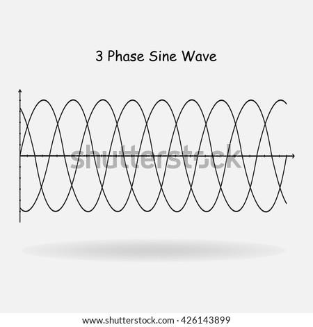 Threephase sine wave vector illustration stock vector 426143899 three phase sine wave vector illustration ccuart Images