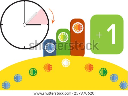 Time change plus one hour  - stock vector