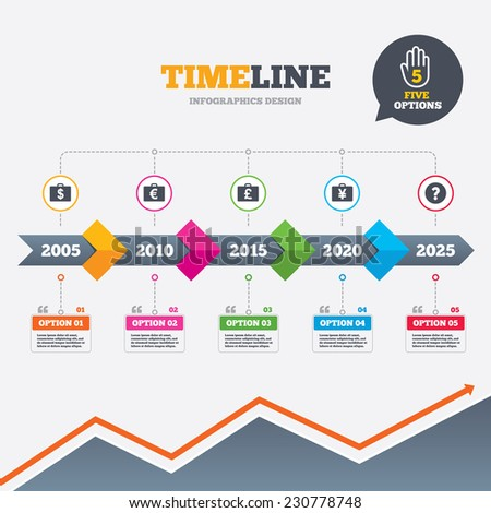 Timeline infographic with arrows. Businessman case icons. Cash money diplomat signs. Dollar, euro and pound symbols. Five options with hand. Growth chart. Vector - stock vector