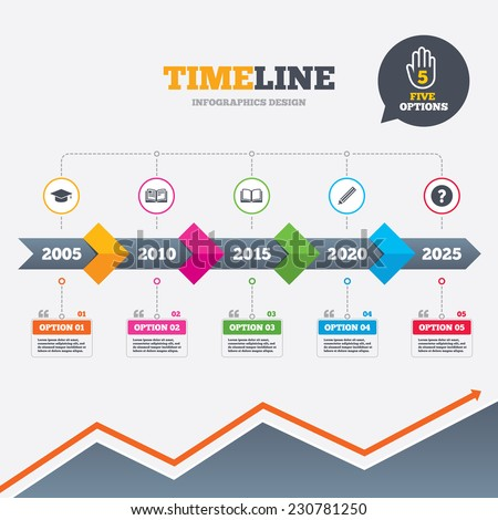 Timeline infographic with arrows. Pencil and open book icons. Graduation cap symbol. Higher education learn signs. Five options with hand. Growth chart. Vector - stock vector