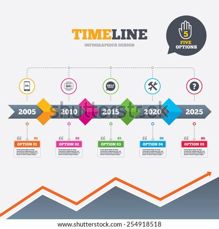 Timeline infographic with arrows. Repair fix tool icons. 24h Customer support service signs. 100% quality guarantee symbol. Hammer with wrench key. Five options with hand. Growth chart. Vector - stock vector