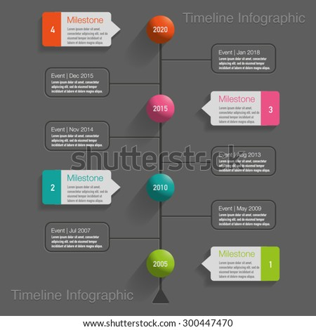 Timeline Infographic with labels, diagrams, circles and text in flat style