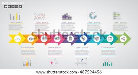 Stock options process flow