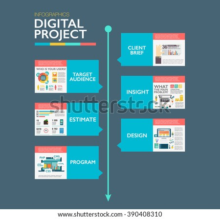Timeline infographics template. Material design layout. Project digital, clients brief, design, programing, communication concept. Use in website, corporate report presentation, advertising, marketing - stock vector