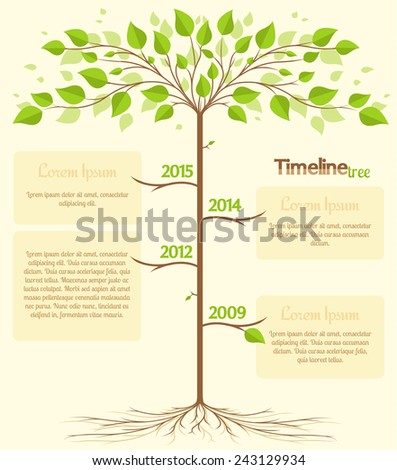 Timeline shaped tree with space for your text - stock vector