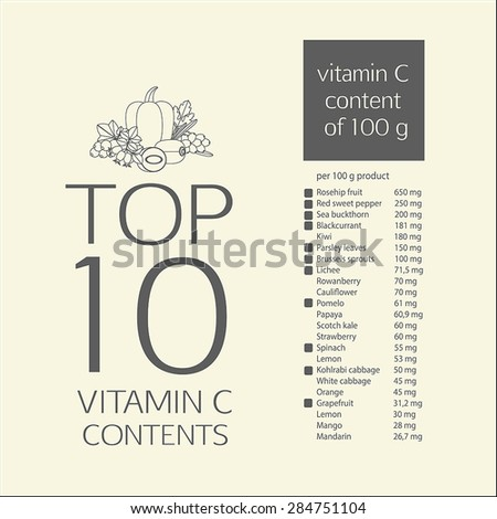 Top 10 of the maximum content of vitamin C in vegetables, fruits and berries. The table of contents ascorbic acid per 100 grams of product. Contour image. - stock vector