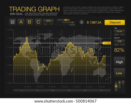 Virtual binary options trading