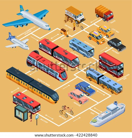 Transport infographics information layout with isometric icons of different kinds of city and intercity transport vehicles for cargo and passenger transportation isolated vector illustration - stock vector