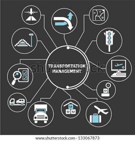 transportation management mind mapping, info graphics