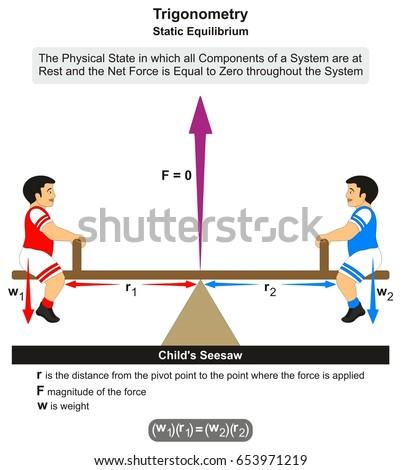Trigonometry Static Equilibrium Infographic Diagram Fulcrum Stock