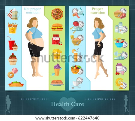 proper nutrition and health Most people know good nutrition and physical activity can help maintain a  healthy weight but the benefits of good nutrition go beyond weight good  nutrition can.