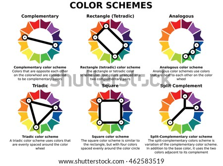 Type Of Color Schemes Complementary RectangleTetradic AnalogousTriadic Square