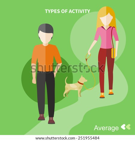 Types of activity. High, normal, low and average active. Healthy lifestyles daily routine tips stick figure in flat design style on banner - stock vector