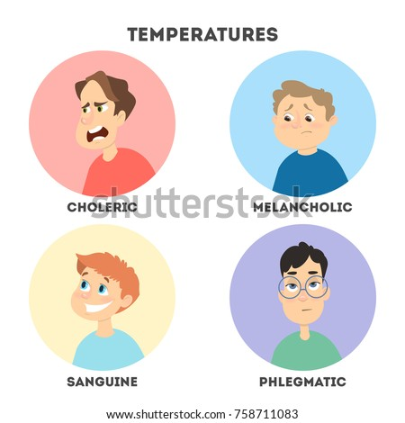 Choleric melancholic temperament