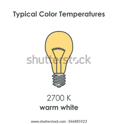 Typical Color Temperature of Bulb. Warm white. 2700 Kelvin. Vector illustration.