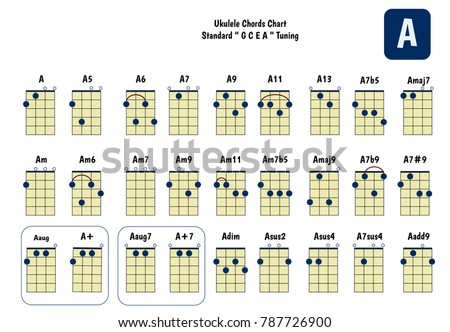A11 Ukulele Chord Diagram All Kind Of Wiring Diagrams