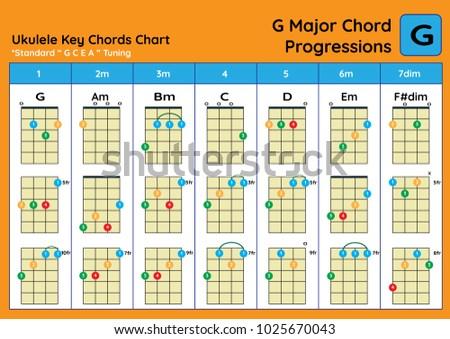ukulele chord chart standard tuning ukulele stock vector 1025670043 shutterstock. Black Bedroom Furniture Sets. Home Design Ideas