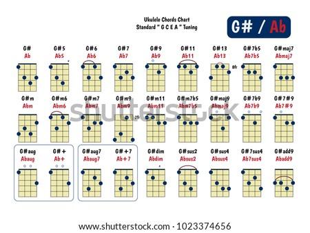 Ukulele Chord Chart Standard Tuning Ukulele Stock Vector Hd Royalty