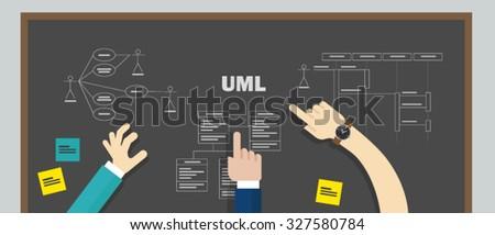 uml unified modeling language teamwork design modelling software development system - stock vector