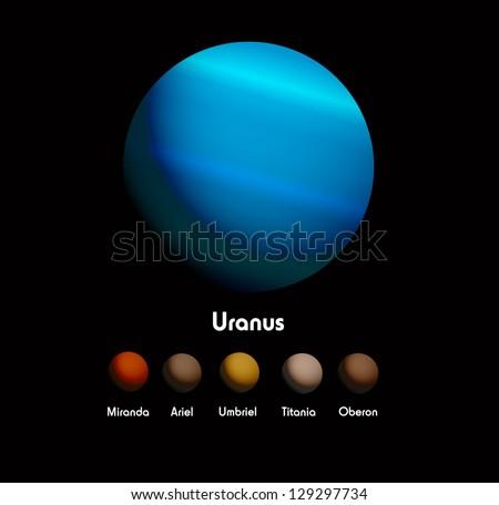 Uranus and her moons - stock vector