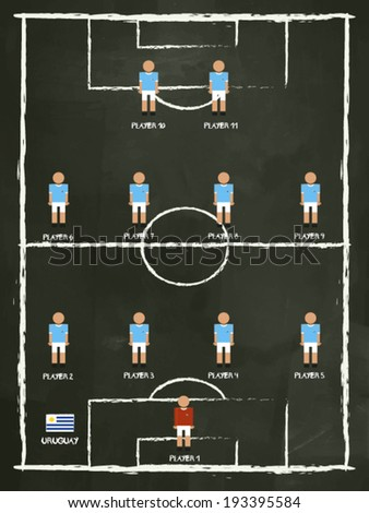 Uruguay Football Club line-up on Pitch, vector design. - stock vector