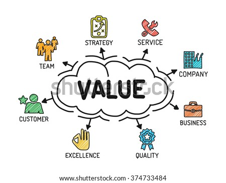 Value. Chart with keywords and icons. Sketch - stock vector
