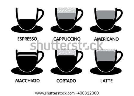 Various types of coffee