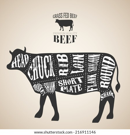 Beef Cut Chart Heartpulsar