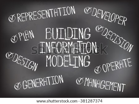 Vector business concept of BIM - building information modeling word cloud