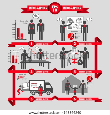Vector business info graphic about investments and mortgage - stock vector