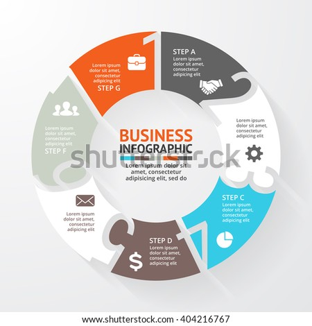 business cycles and concepts