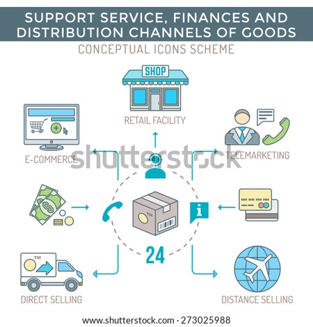 vector colored outline distribution channels finances goods services icons scheme white background - stock vector