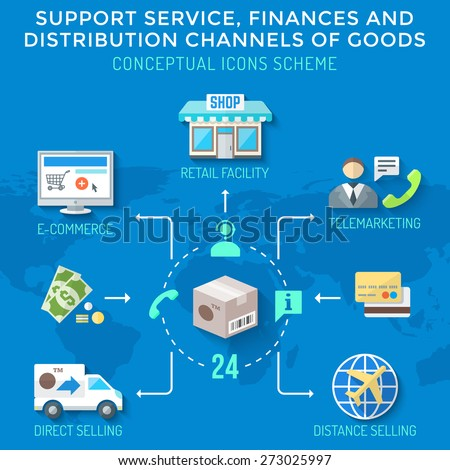 distribution channel design Strategic channel design magazine:  and shifts in the workforce and population demographics are affecting distribution channels, forcing companies to reconsider.