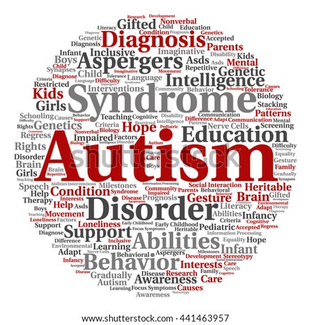 Vector concept childhood autism syndrome symtoms or disorder roudn abstract word cloud isolated on background, metaphor to communication, social, behavior, care, autistic, speech or difference