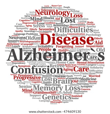 Vector concept conceptual Alzheimer`s disease symtoms abstract round word cloud isolated on background metaphor to care, loss, caregiving, aging, resistance, neurology, old, language, motor resistance