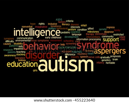 Vector concept conceptual childhood autism syndrome symtoms or disorder abstract word cloud isolated on background metaphor to communication, social, behavior, care, autistic, speech or difference
