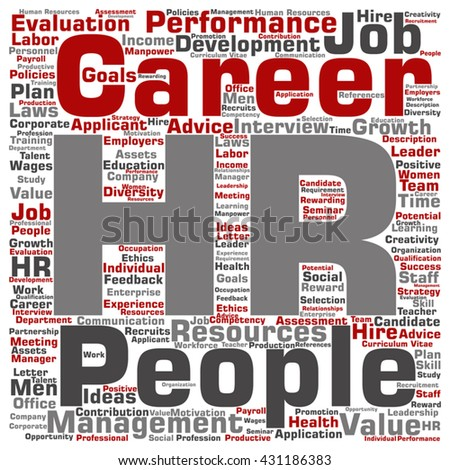 Vector concept conceptual hr or human resources management square word cloud isolated on background, metaphor to workplace, development, career, success, hiring, competence, goal, corporate or job