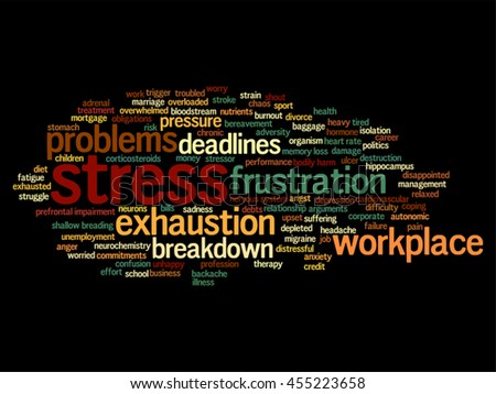 Vector concept conceptual mental stress at workplace or job abstract word cloud isolated on background, metaphor to health, work, depression, problem, exhaustion, breakdown, deadlines, risk, pressure - stock vector