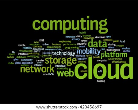 Vector concept conceptual web cloud computing technology abstract wordcloud isolated on background, metaphor to communication, business, storage, service, internet, virtual, online, mobility hosting