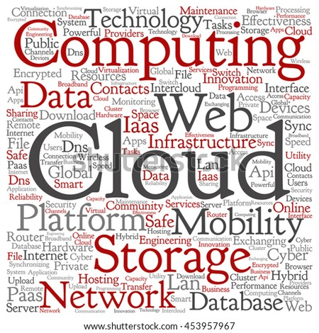 Vector concept conceptual web cloud computing technology square wordcloud isolated on background, metaphor to communication, business, storage, service, internet, virtual, online, mobility hosting