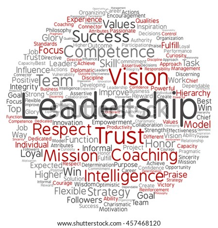 Vector concept or conceptual business leadership or management circle word cloud isolated on background - stock vector