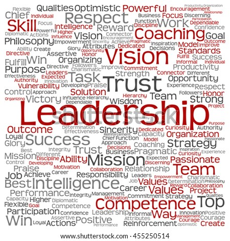Vector concept or conceptual business leadership or management square word cloud isolated on background metaphor to strategy, success, achievement, responsibility, authority, intelligence competence - stock vector