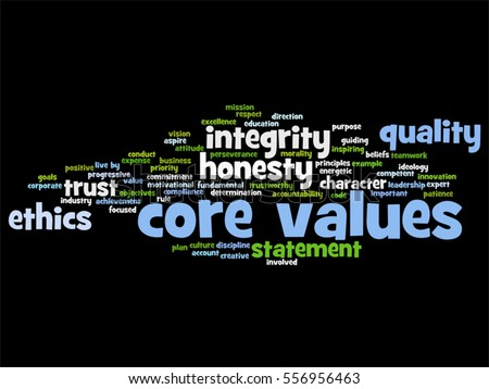 ethics abstract Abstract electronic commerce (e-commerce) problem now is that ethics are subjective and their implementation depends on the circumstances.