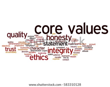 core issues in ethics and honesty Usaa code of business ethics and conduct start of content service and by staying true to our core values of service, loyalty, honesty and integrity.