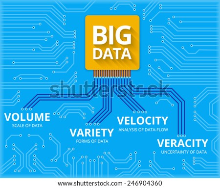 Vector conceptual illustration of electrical circuit with Big data - 4V visualisation - stock vector
